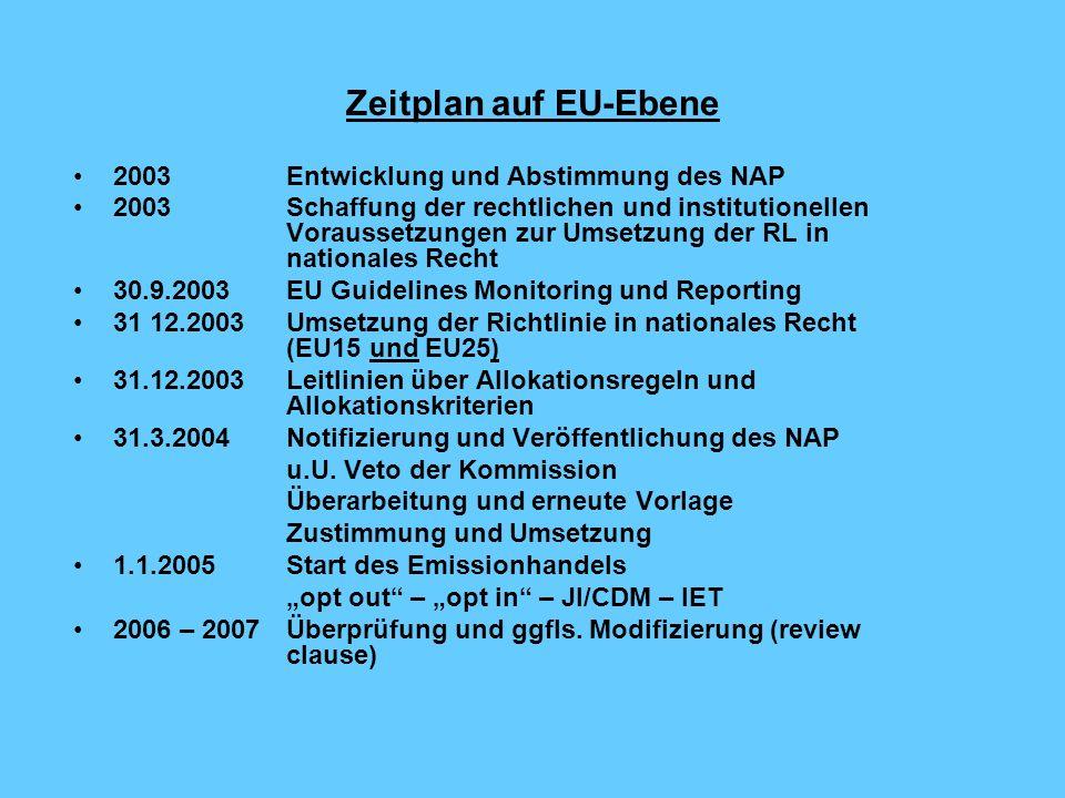 Zeitplan auf EU-Ebene 2003 Entwicklung und Abstimmung des NAP