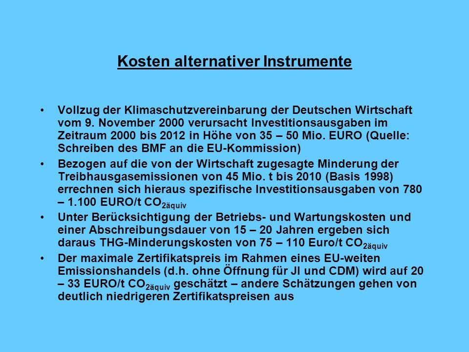 Kosten alternativer Instrumente