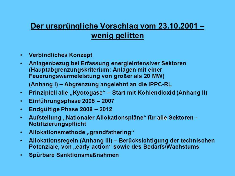 Der ursprüngliche Vorschlag vom 23.10.2001 – wenig gelitten