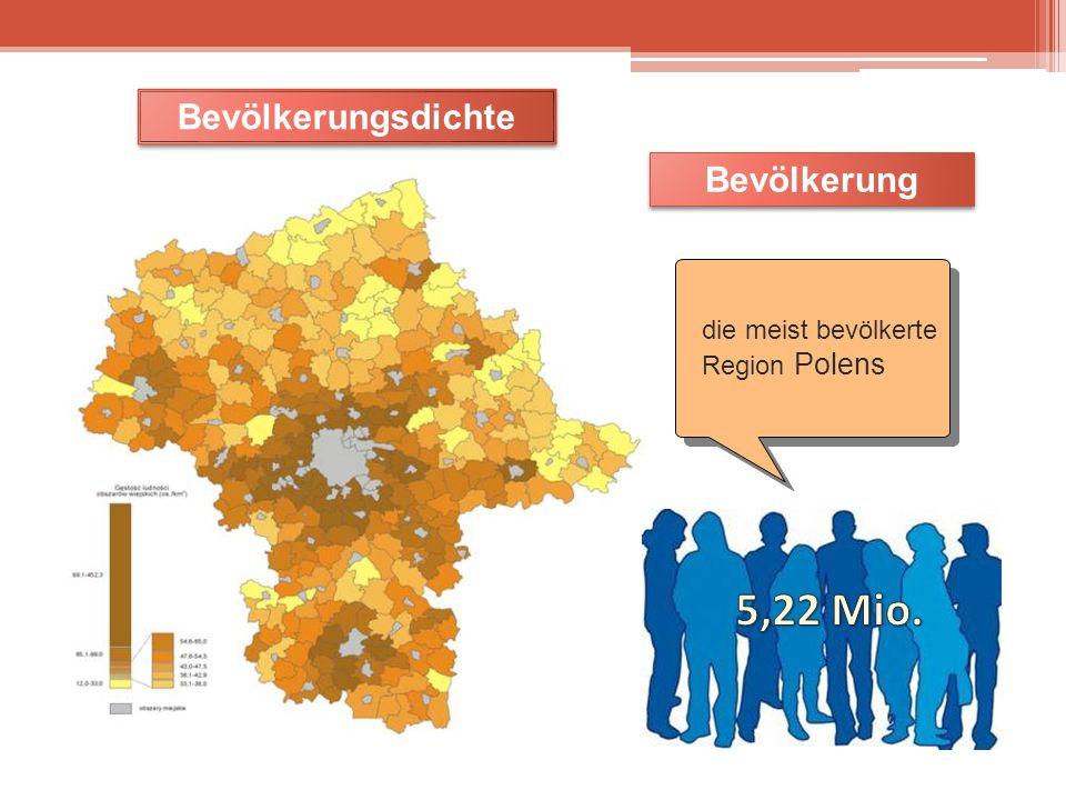5,22 Mio. Bevölkerungsdichte Bevölkerung