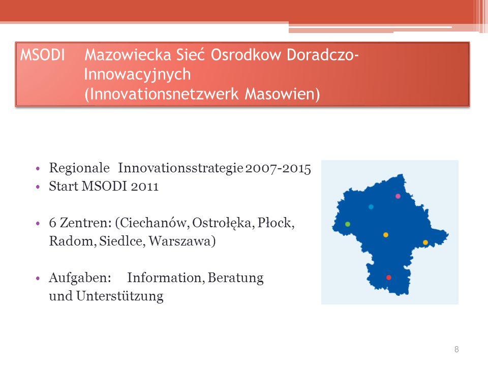 MSODI Mazowiecka Sieć Osrodkow Doradczo-. Innowacyjnych