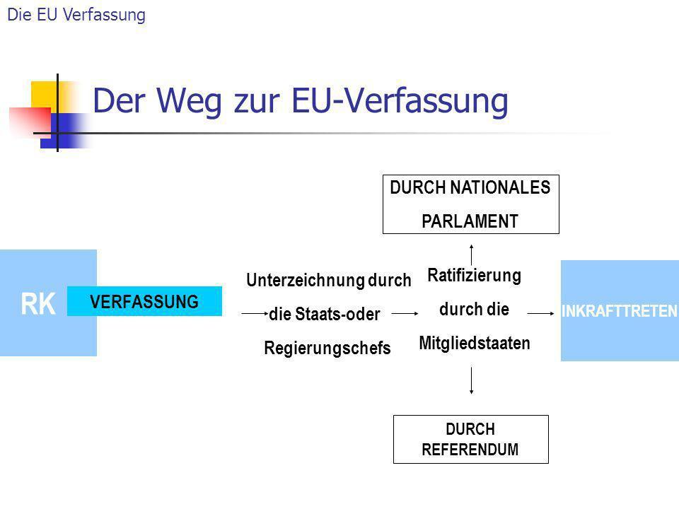 Der Weg zur EU-Verfassung