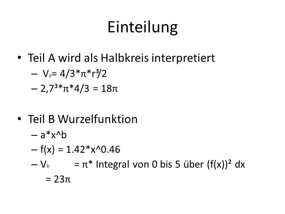 Einteilung Teil A wird als Halbkreis interpretiert