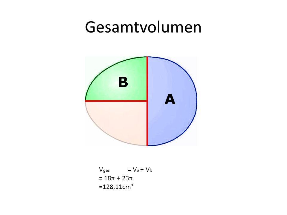 Gesamtvolumen Vges = Va + Vb = 18π + 23π =128,11cm³
