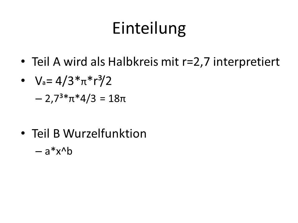Einteilung Teil A wird als Halbkreis mit r=2,7 interpretiert