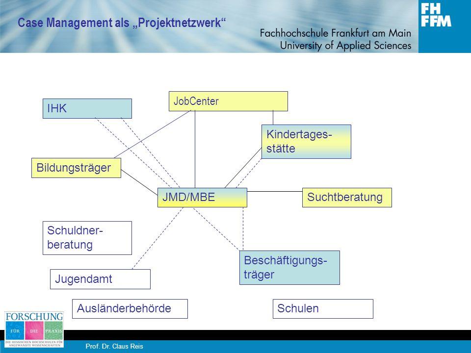 """Case Management als """"Projektnetzwerk"""