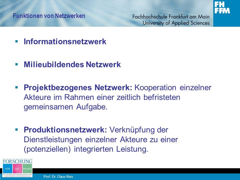 Funktionen von Netzwerken