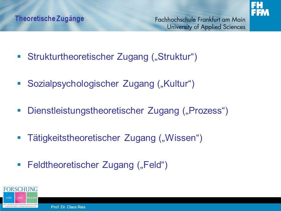 """Strukturtheoretischer Zugang (""""Struktur )"""
