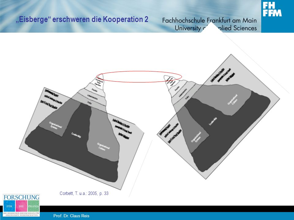 """""""Eisberge erschweren die Kooperation 2"""