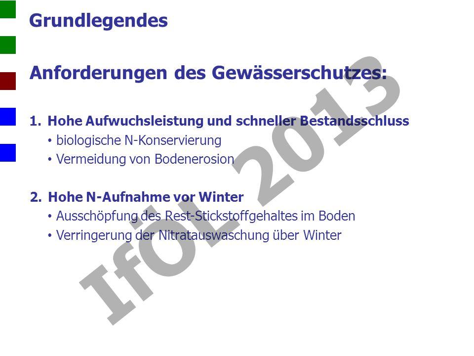 IfÖL 2013 Grundlegendes Anforderungen des Gewässerschutzes: