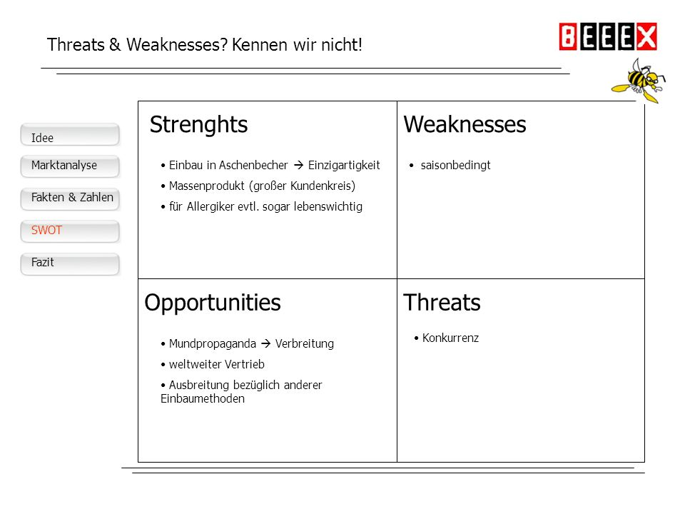 Strenghts Weaknesses Opportunities Threats