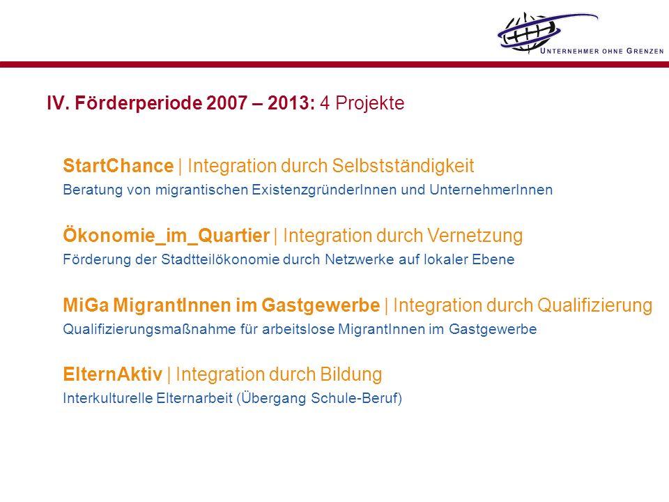 IV. Förderperiode 2007 – 2013: 4 Projekte