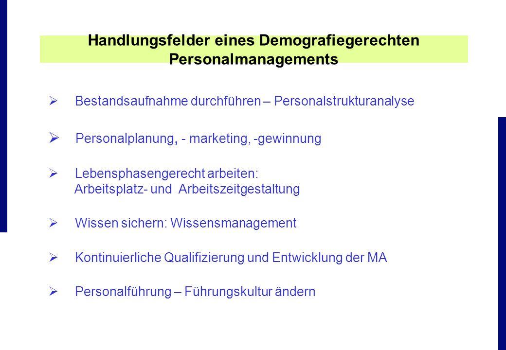Handlungsfelder eines Demografiegerechten Personalmanagements