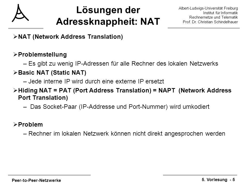 Lösungen der Adressknappheit: NAT