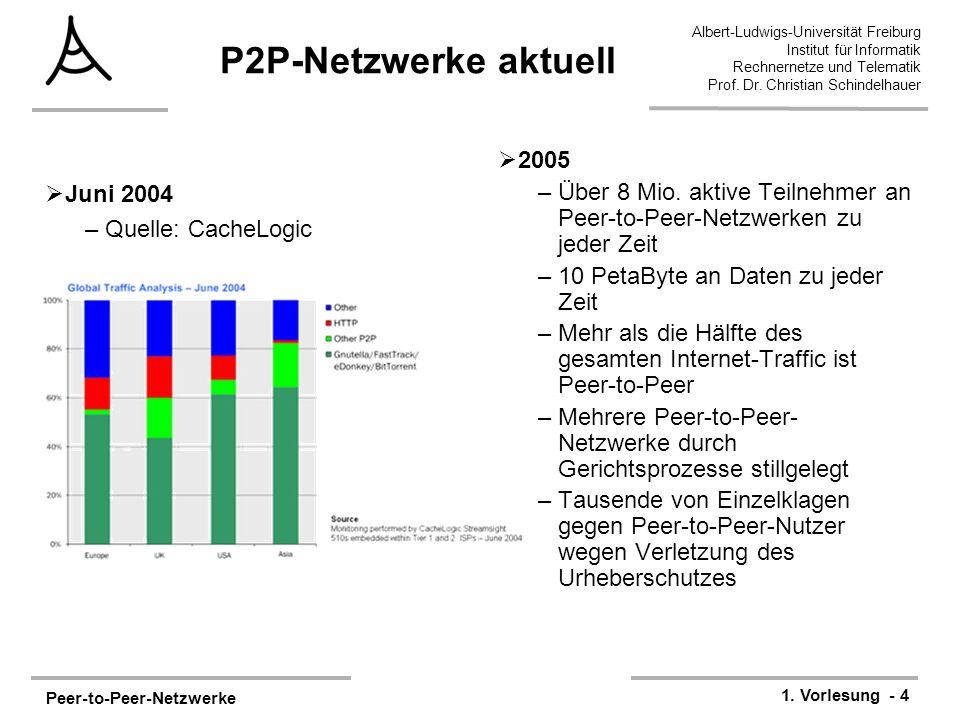 P2P-Netzwerke aktuell 2005. Über 8 Mio. aktive Teilnehmer an Peer-to-Peer-Netzwerken zu jeder Zeit.