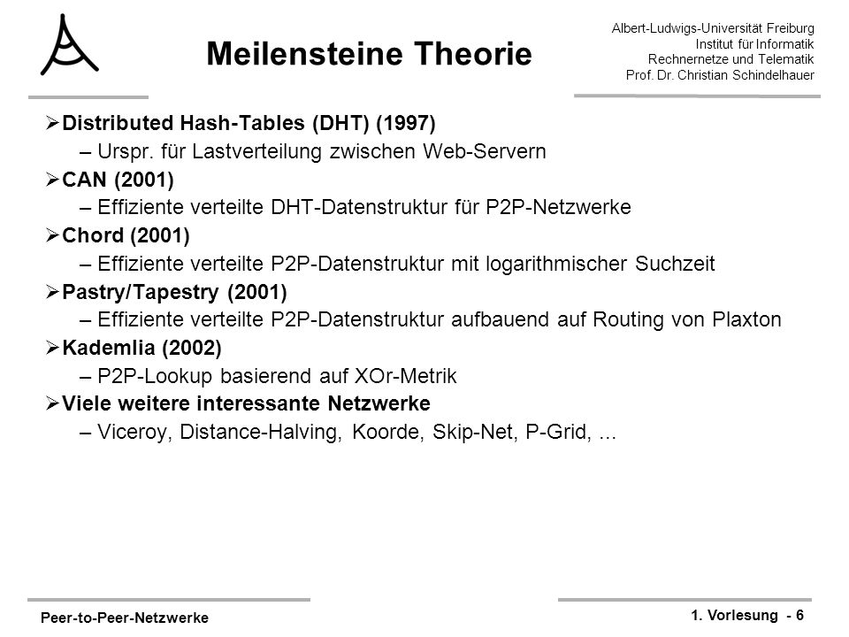Meilensteine Theorie Distributed Hash-Tables (DHT) (1997)