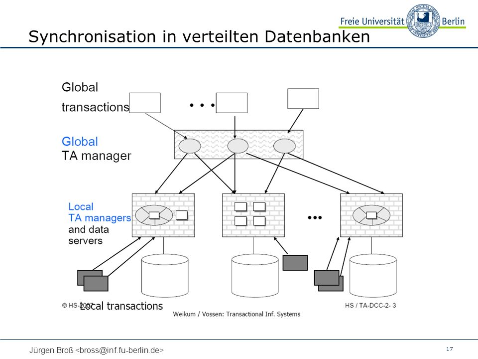 Synchronisation in verteilten Datenbanken