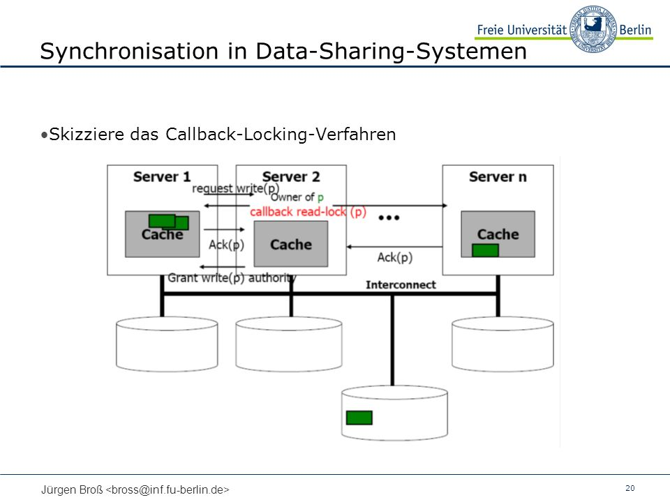 Synchronisation in Data-Sharing-Systemen