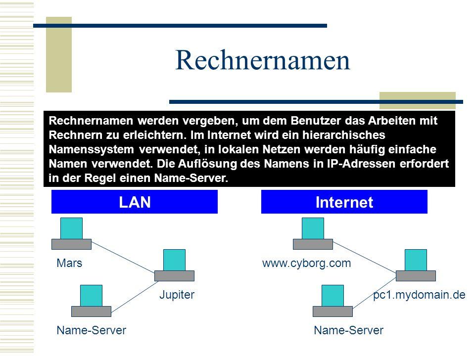 Rechnernamen LAN Internet