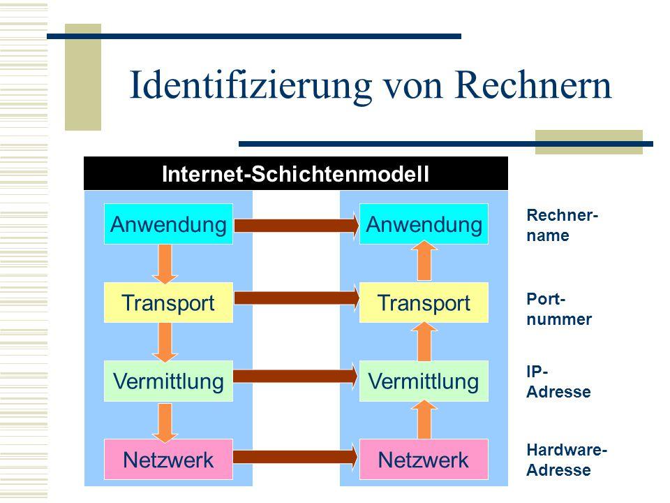 Identifizierung von Rechnern