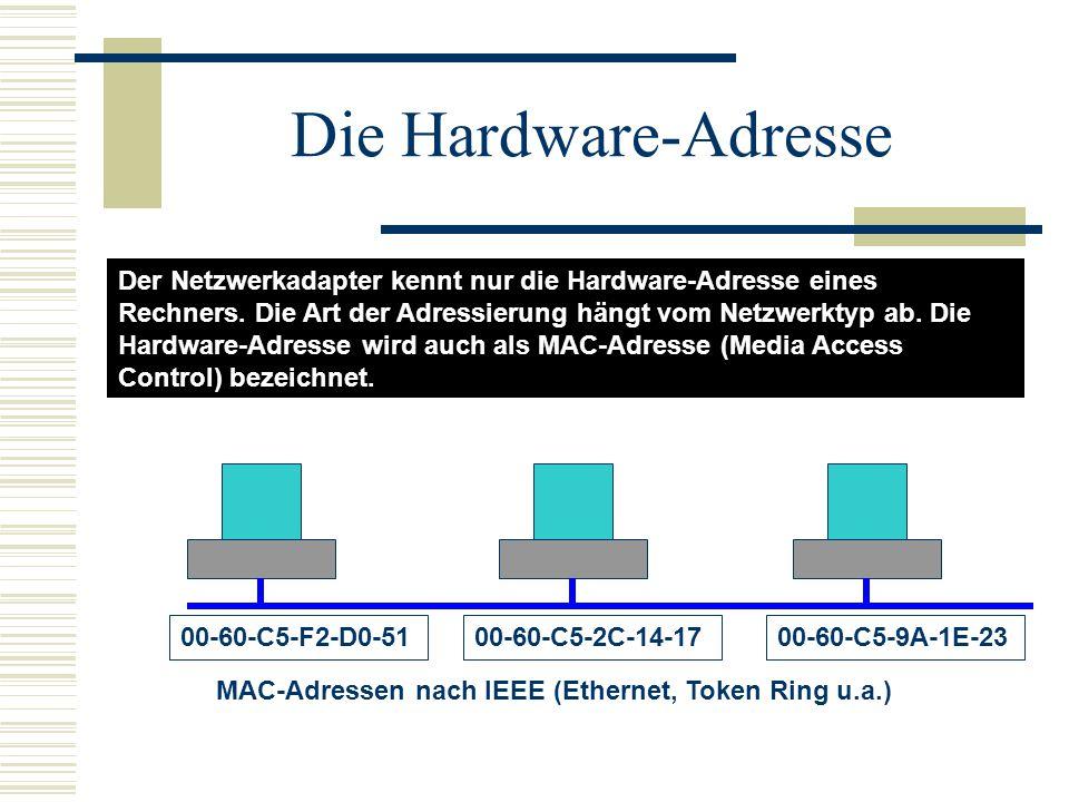 Die Hardware-Adresse