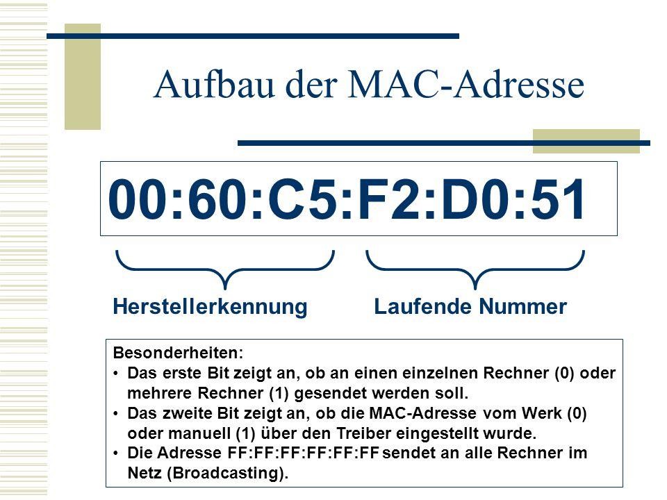 Aufbau der MAC-Adresse