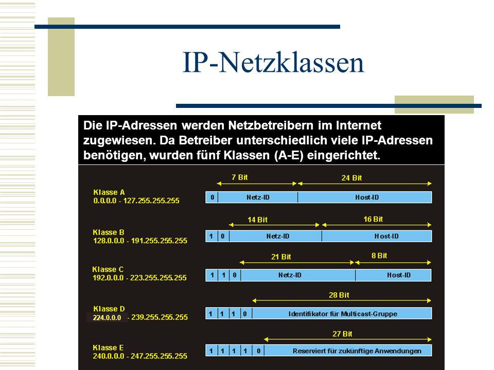 IP-Netzklassen