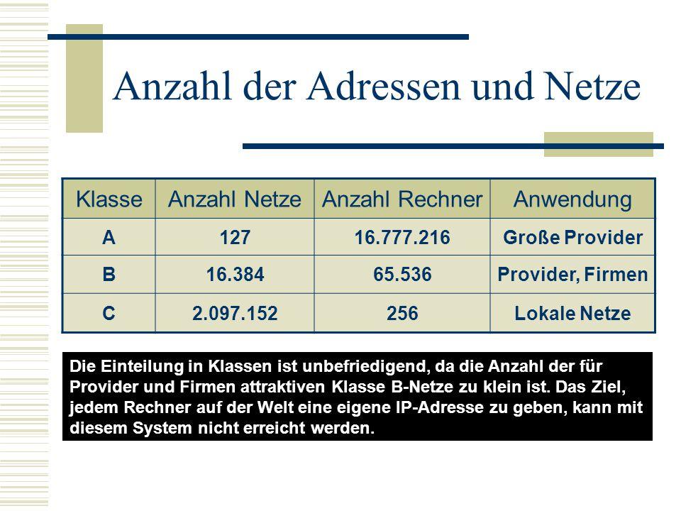 Anzahl der Adressen und Netze
