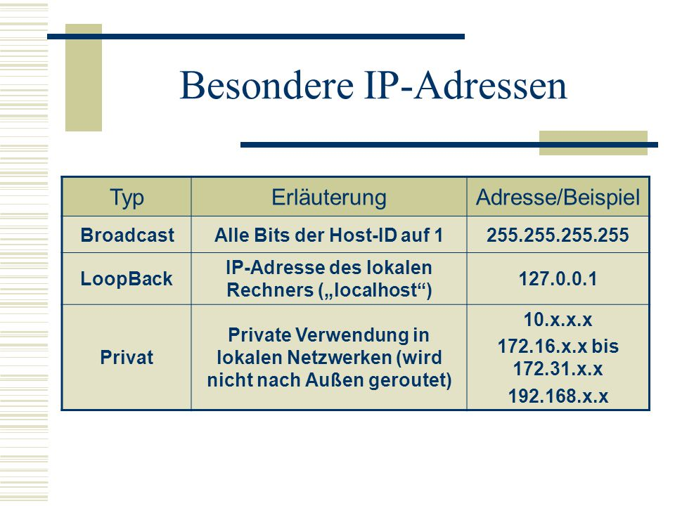 Besondere IP-Adressen