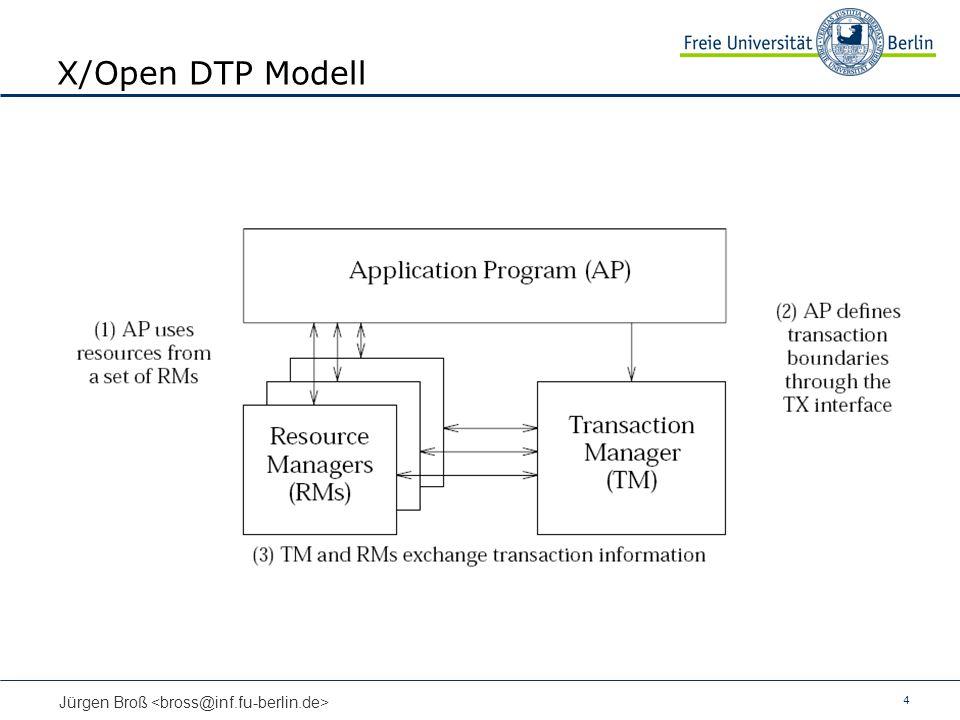 X/Open DTP Modell