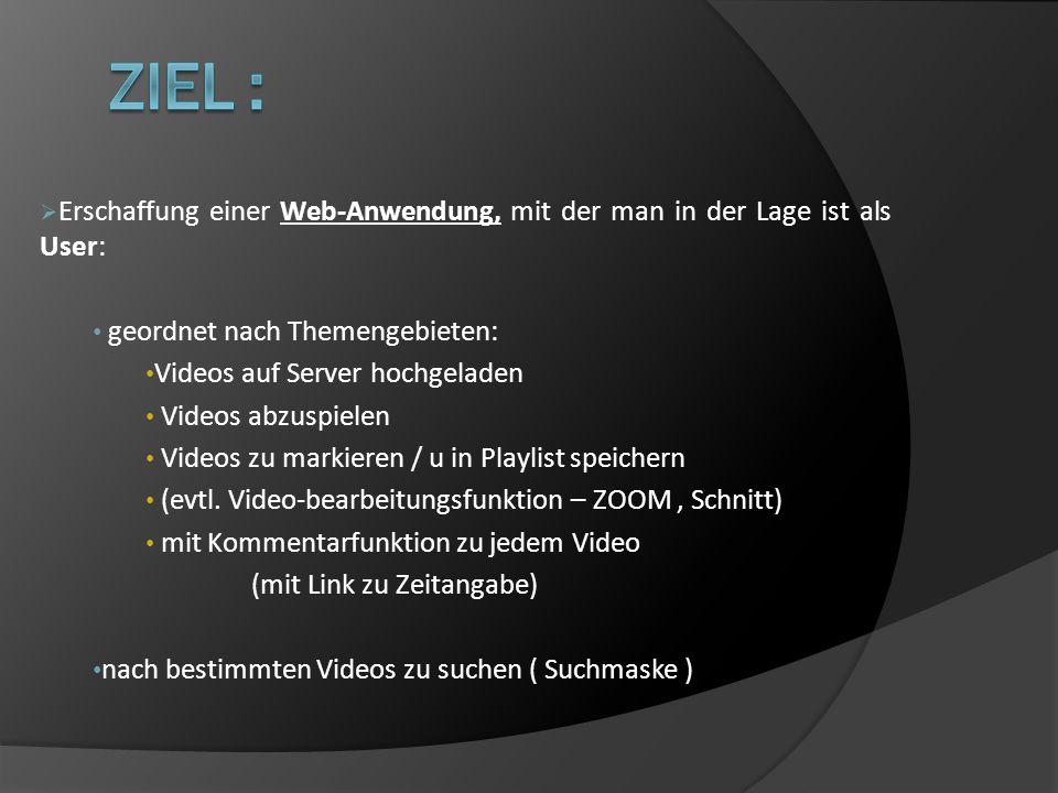 Ziel : Erschaffung einer Web-Anwendung, mit der man in der Lage ist als User: geordnet nach Themengebieten:
