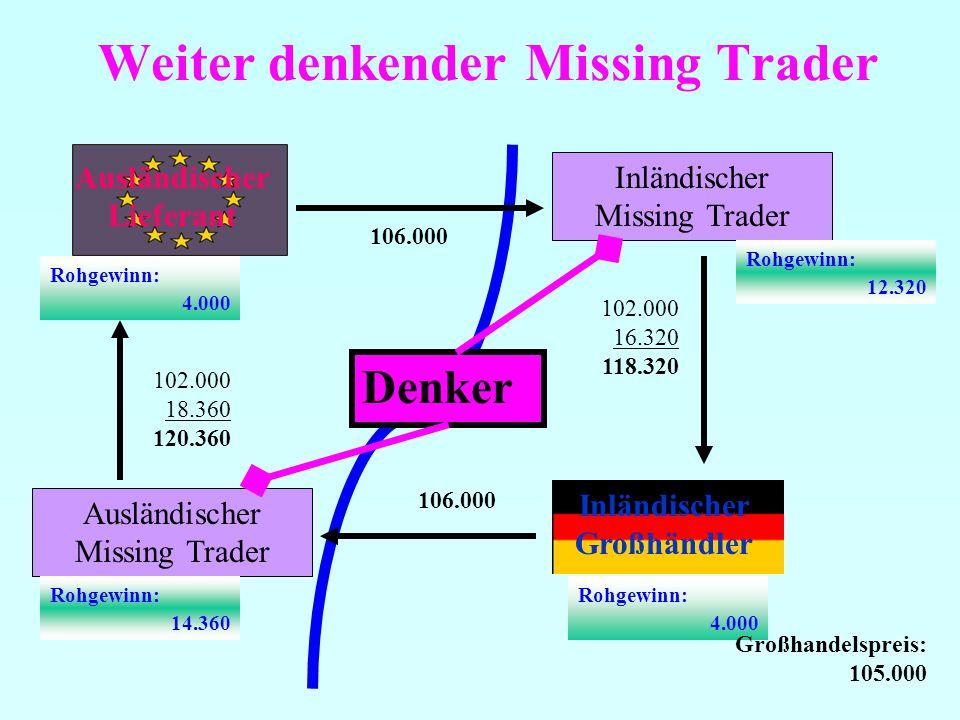 Weiter denkender Missing Trader