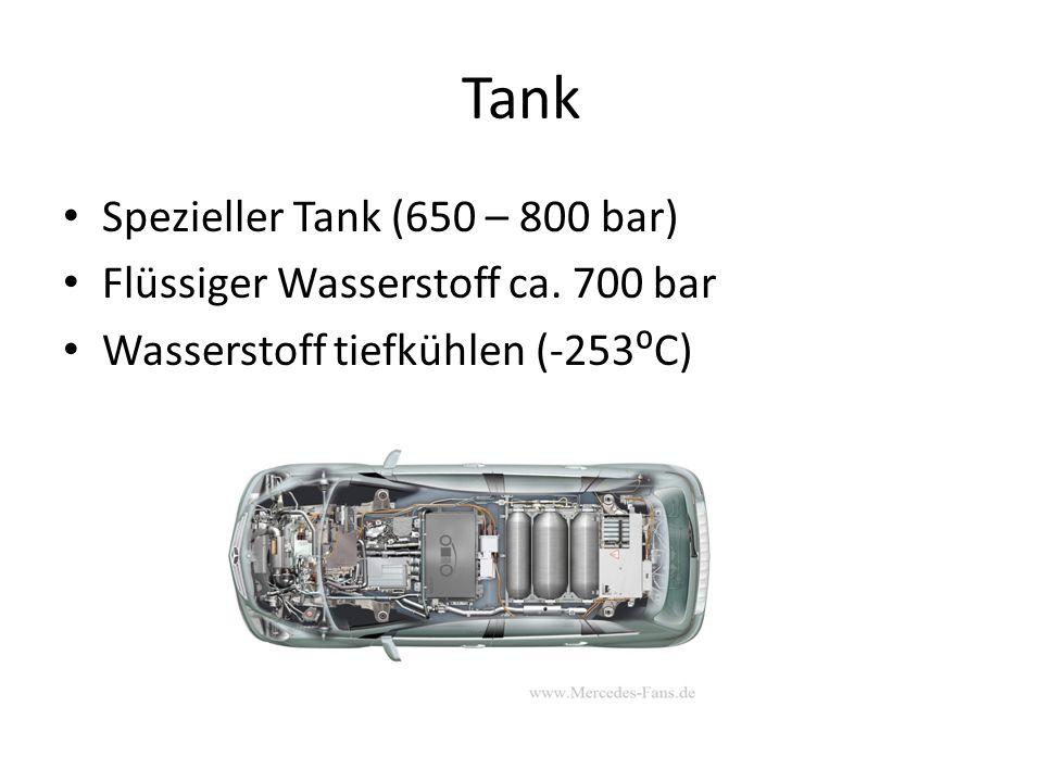 Tank Spezieller Tank (650 – 800 bar) Flüssiger Wasserstoff ca. 700 bar