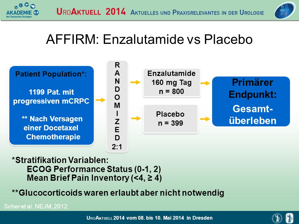 AFFIRM: Enzalutamide vs Placebo