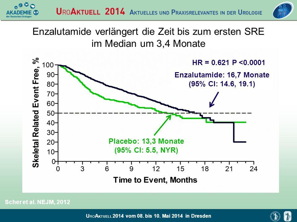 Enzalutamide verlängert die Zeit bis zum ersten SRE im Median um 3,4 Monate