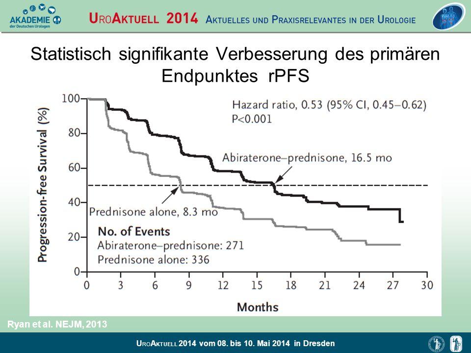 Statistisch signifikante Verbesserung des primären Endpunktes rPFS