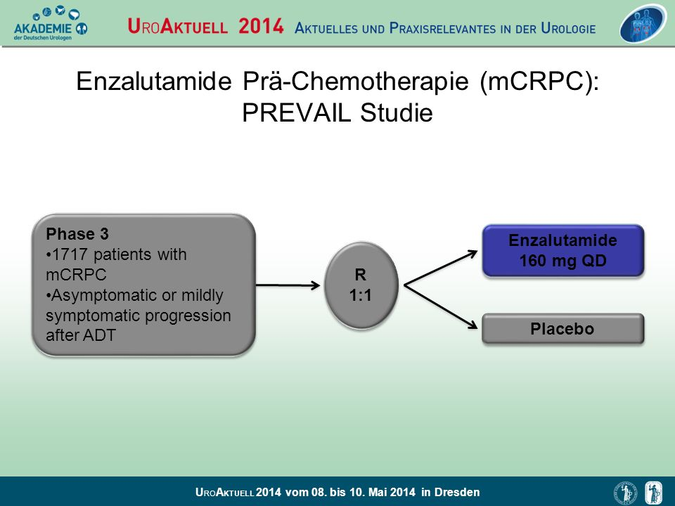 Enzalutamide Prä-Chemotherapie (mCRPC): PREVAIL Studie