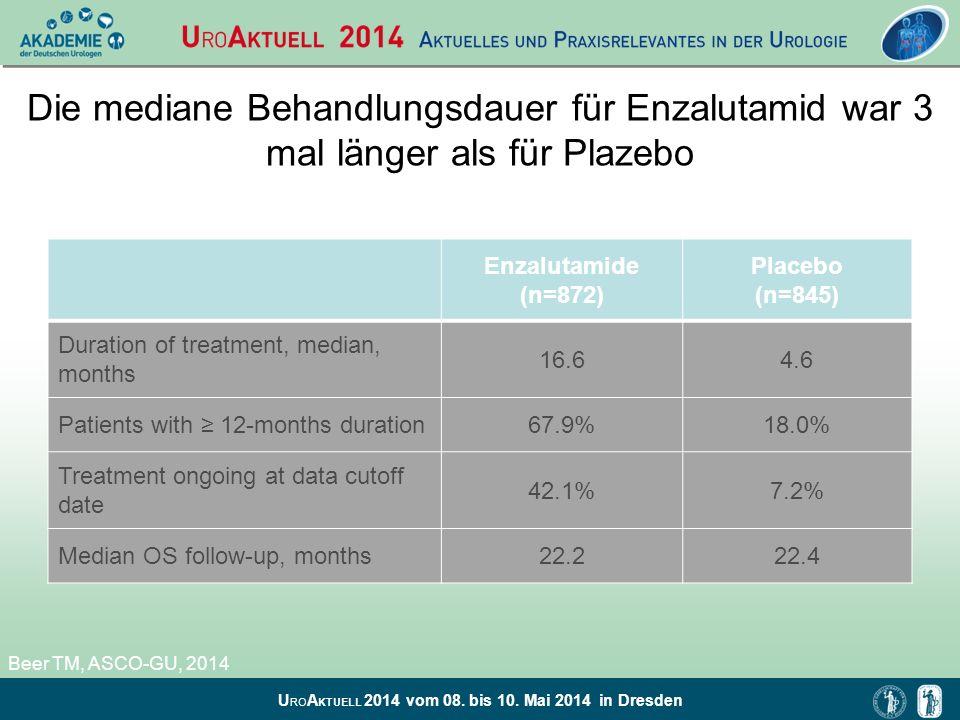Die mediane Behandlungsdauer für Enzalutamid war 3 mal länger als für Plazebo