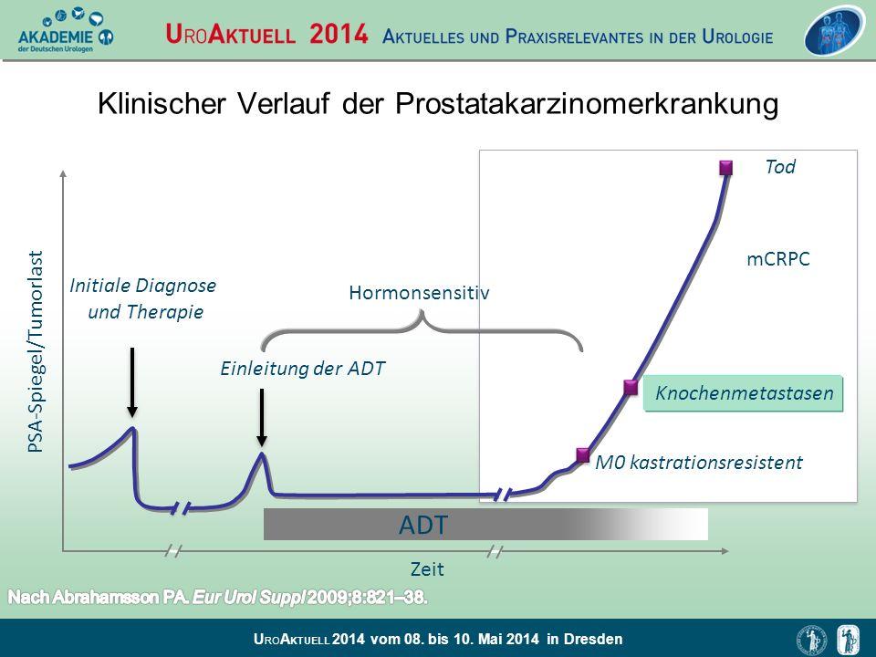 Klinischer Verlauf der Prostatakarzinomerkrankung