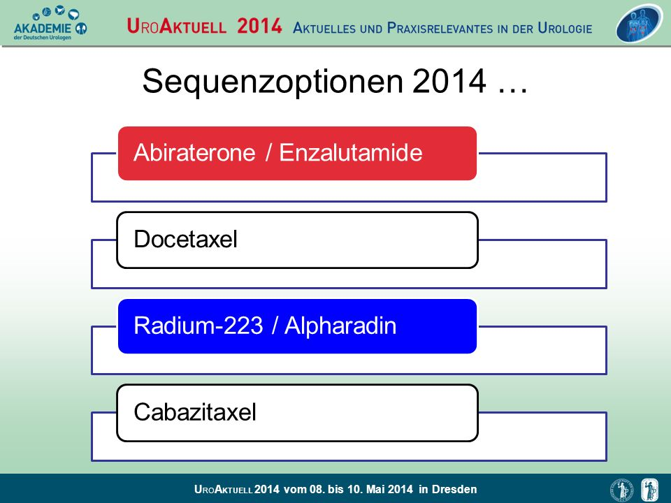 Sequenzoptionen 2014 … Abiraterone / Enzalutamide Docetaxel
