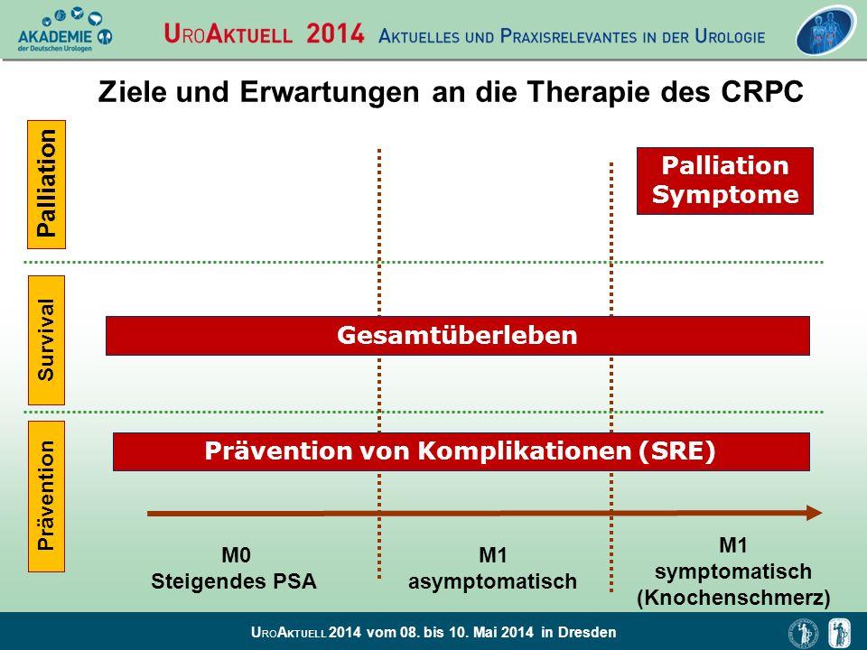 Ziele und Erwartungen an die Therapie des CRPC