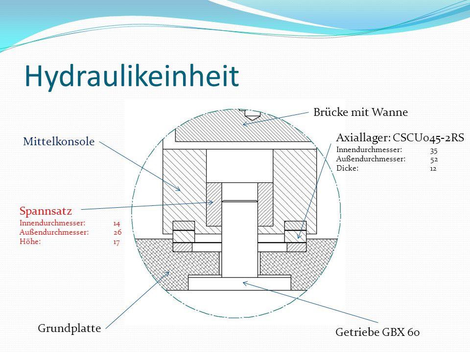 Hydraulikeinheit Brücke mit Wanne Axiallager: CSCU045-2RS
