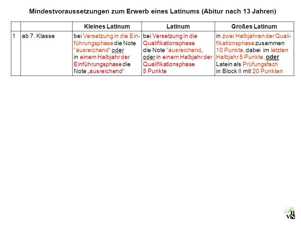 Mindestvoraussetzungen zum Erwerb eines Latinums (Abitur nach 13 Jahren)