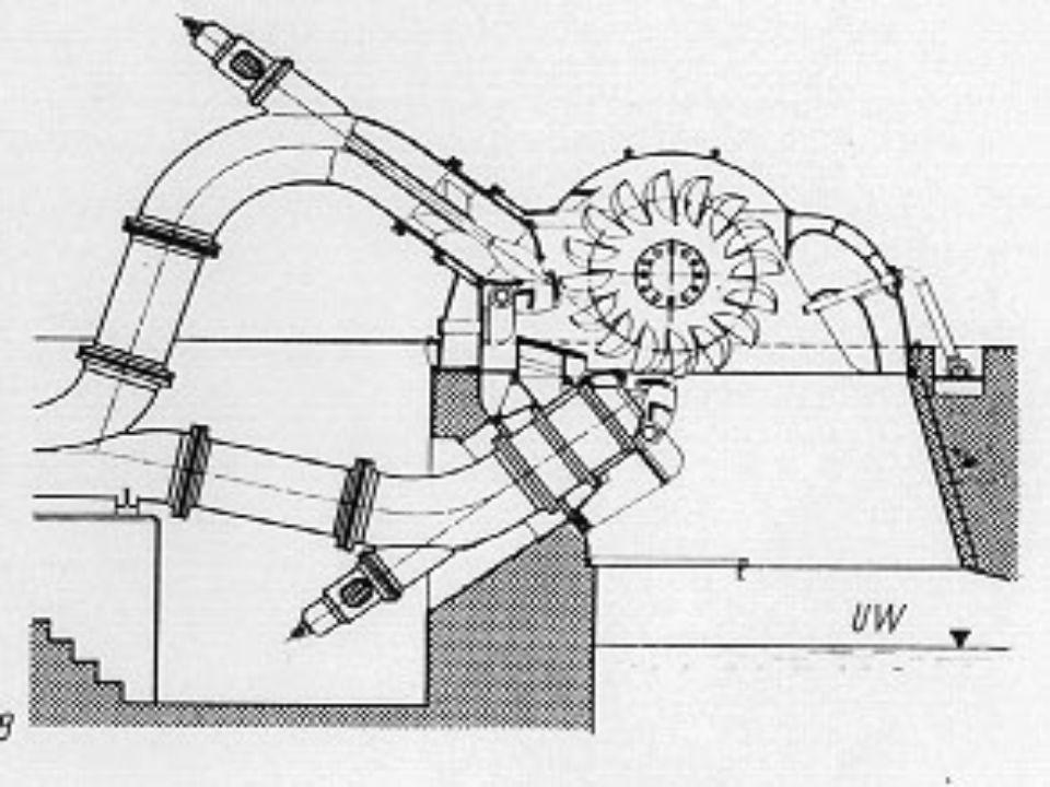 Diese Turbine nutzt die Bewegungsenergie (kinetische Energie) des Wassers, um das Rad anzutreiben.