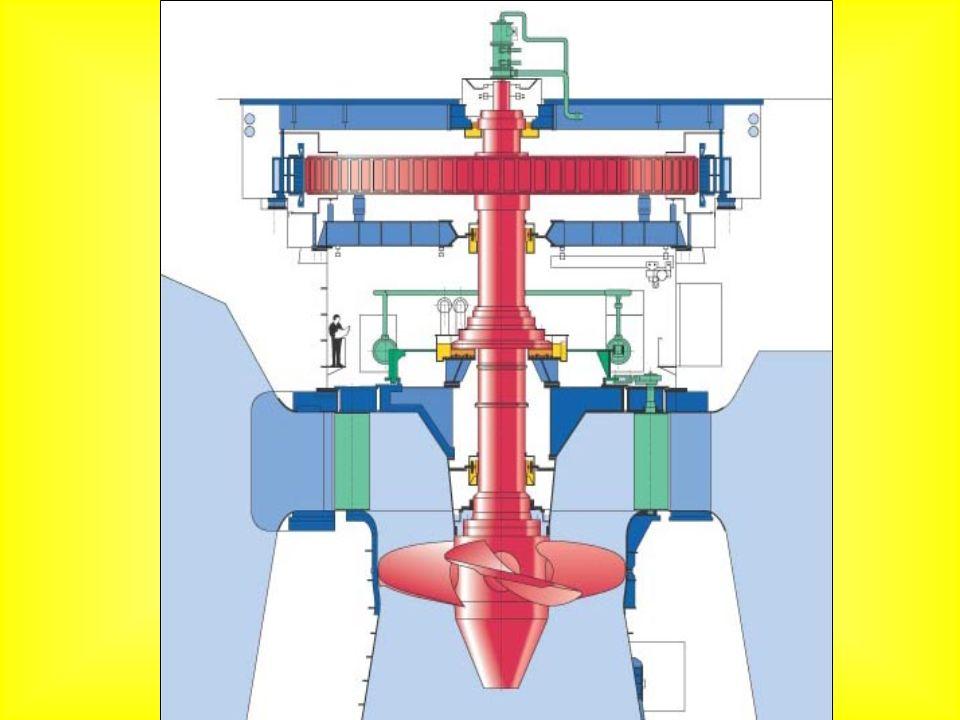Dies ist eine vereinfachte Darstellung der Kaplan Turbine nach altem Aufbau, denn heutzutage werden die Turbinen senkrecht eingebaut.