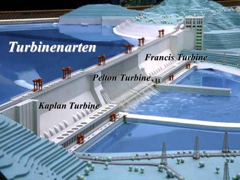 Turbinenarten Francis Turbine Pelton Turbine Kaplan Turbine