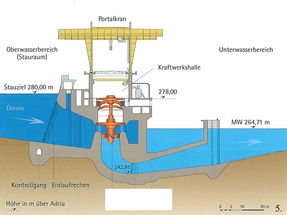 5. Was für eine Turbine ist das