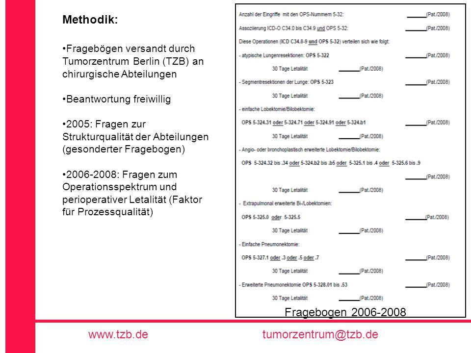 Methodik: Fragebogen 2006-2008