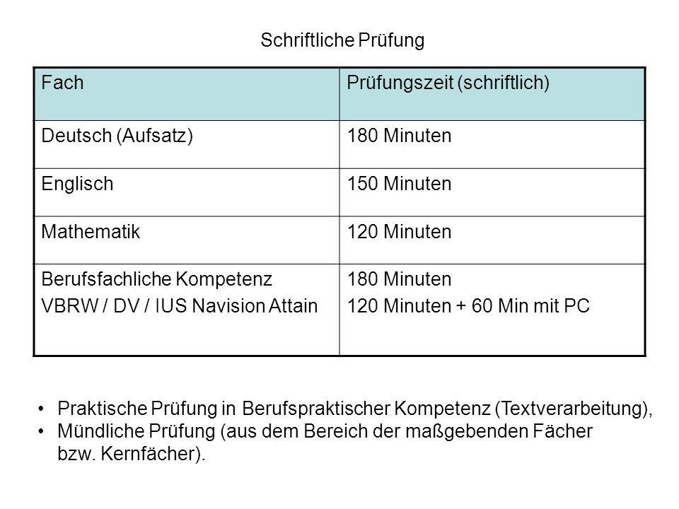 Schriftliche Prüfung Fach. Prüfungszeit (schriftlich) Deutsch (Aufsatz) 180 Minuten. Englisch. 150 Minuten.
