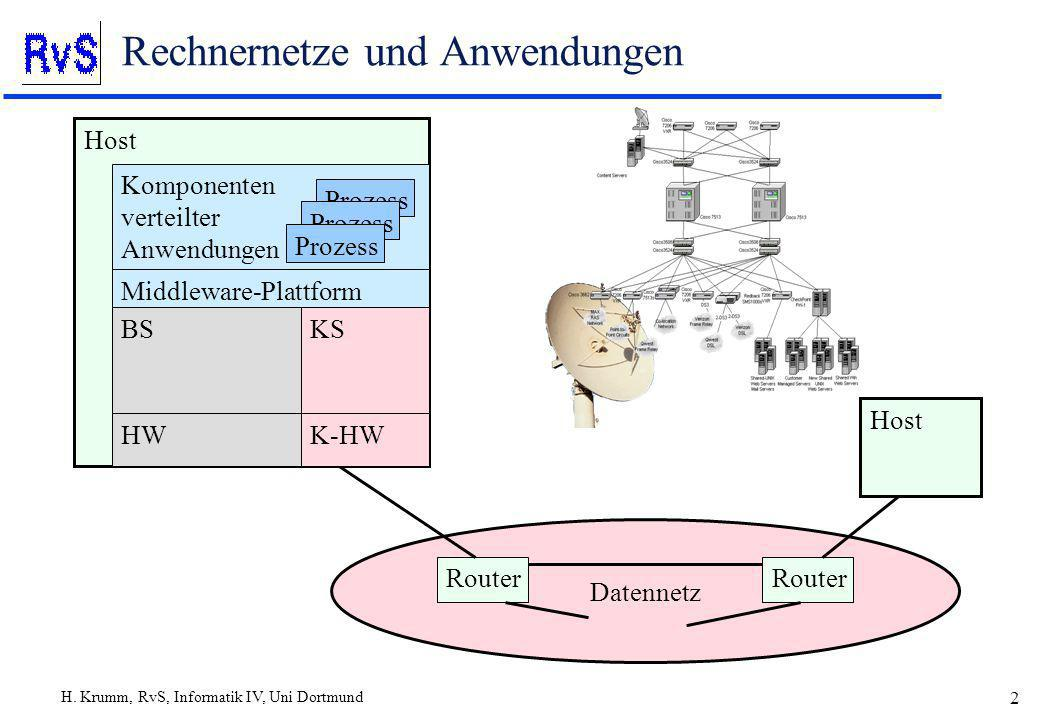 Rechnernetze und Anwendungen